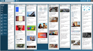 Software Lead Weekly Trello Board